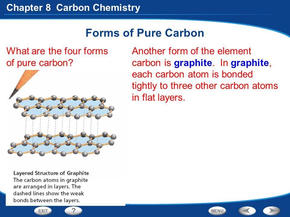 Forms of Pure Carbon What are the four forms of pure carbon