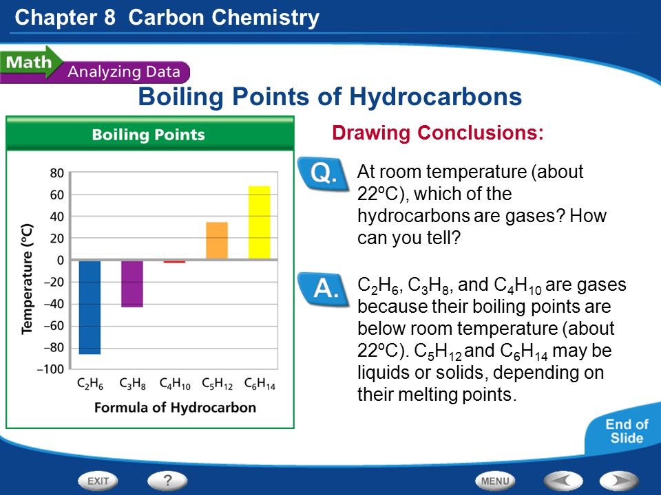 Boiling Points of Hydrocarbons
