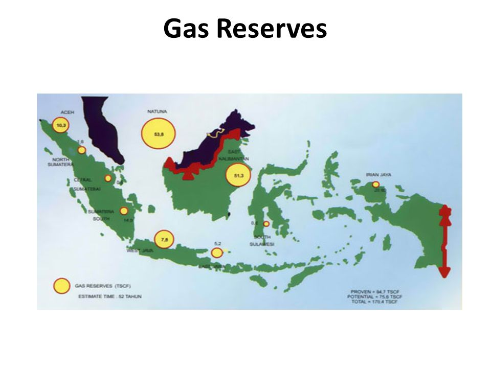 Gas Reserves