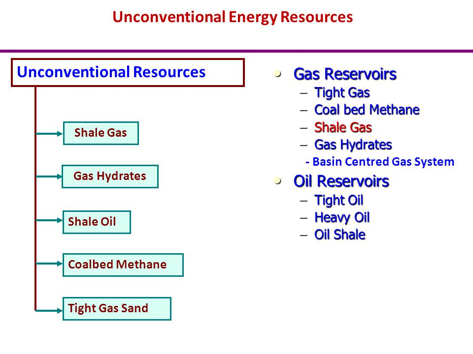Unconventional Energy Resources