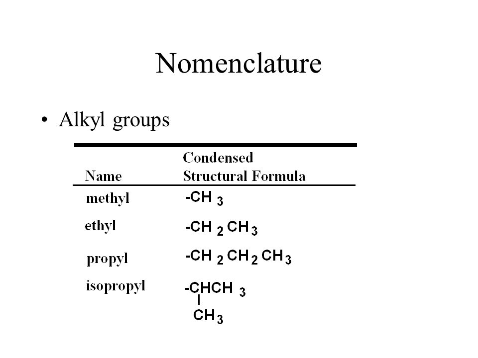 Nomenclature Alkyl groups 13