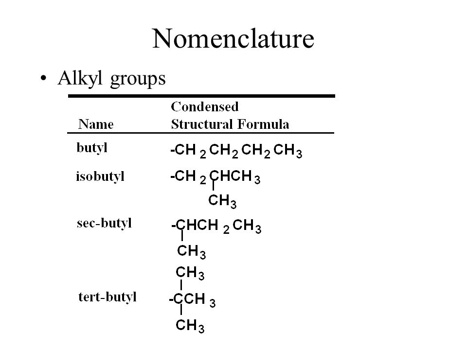 Nomenclature Alkyl groups 14