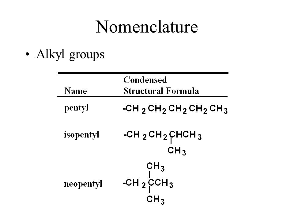 Nomenclature Alkyl groups 15