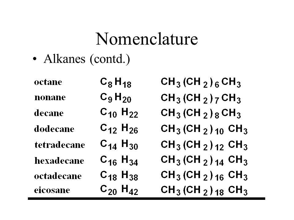Nomenclature Alkanes (contd.) 6