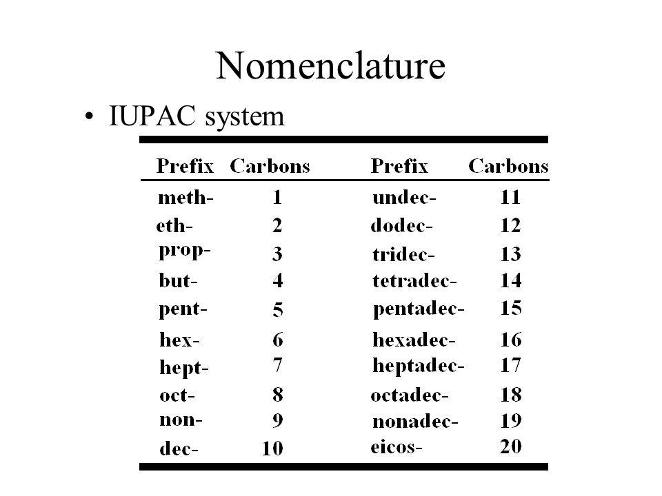 Nomenclature IUPAC system 10