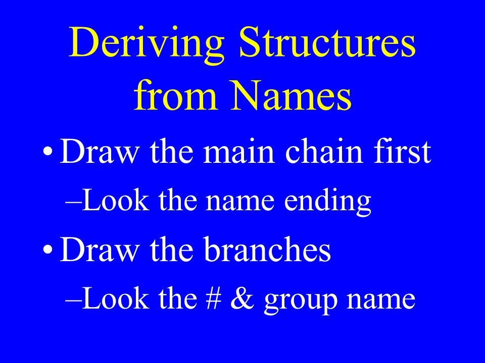Deriving Structures from Names