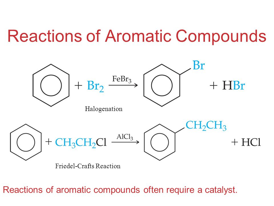 Reactions of Aromatic Compounds