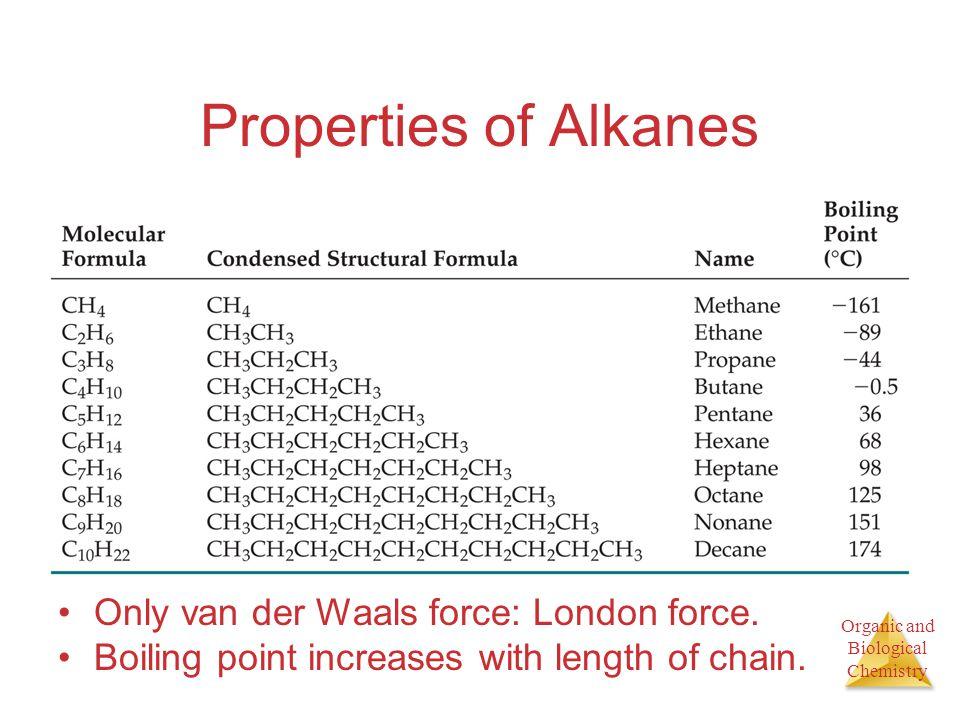 Properties of Alkanes Only van der Waals force: London force.