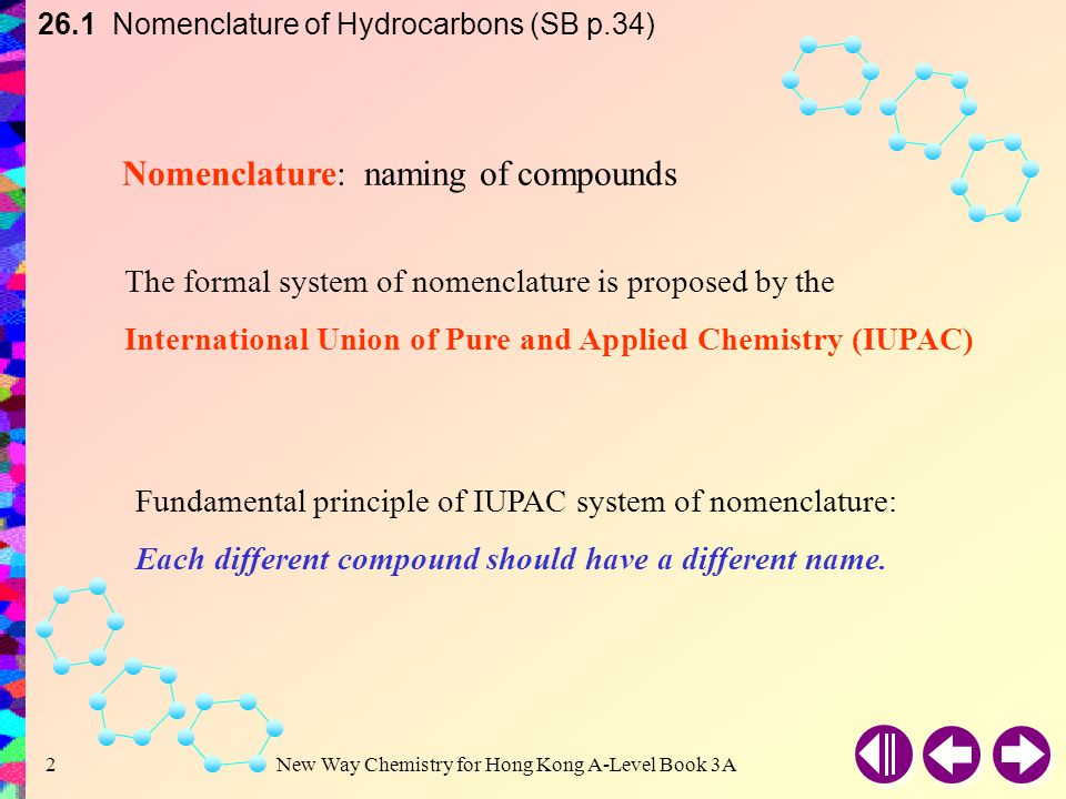 Nomenclature: naming of compounds