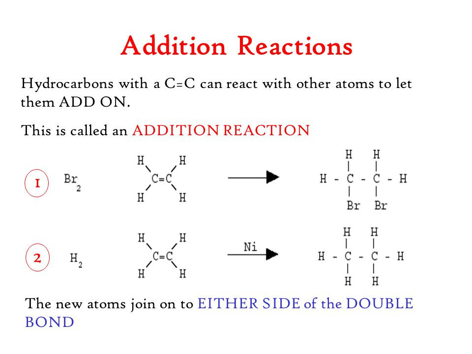 Addition Reactions Hydrocarbons with a C=C can react with other atoms to let them ADD ON. This is called an ADDITION REACTION.
