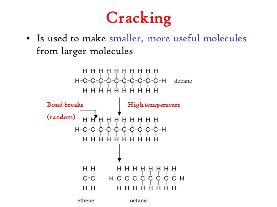 Cracking Is used to make smaller, more useful molecules from larger molecules. Bond breaks. (random)