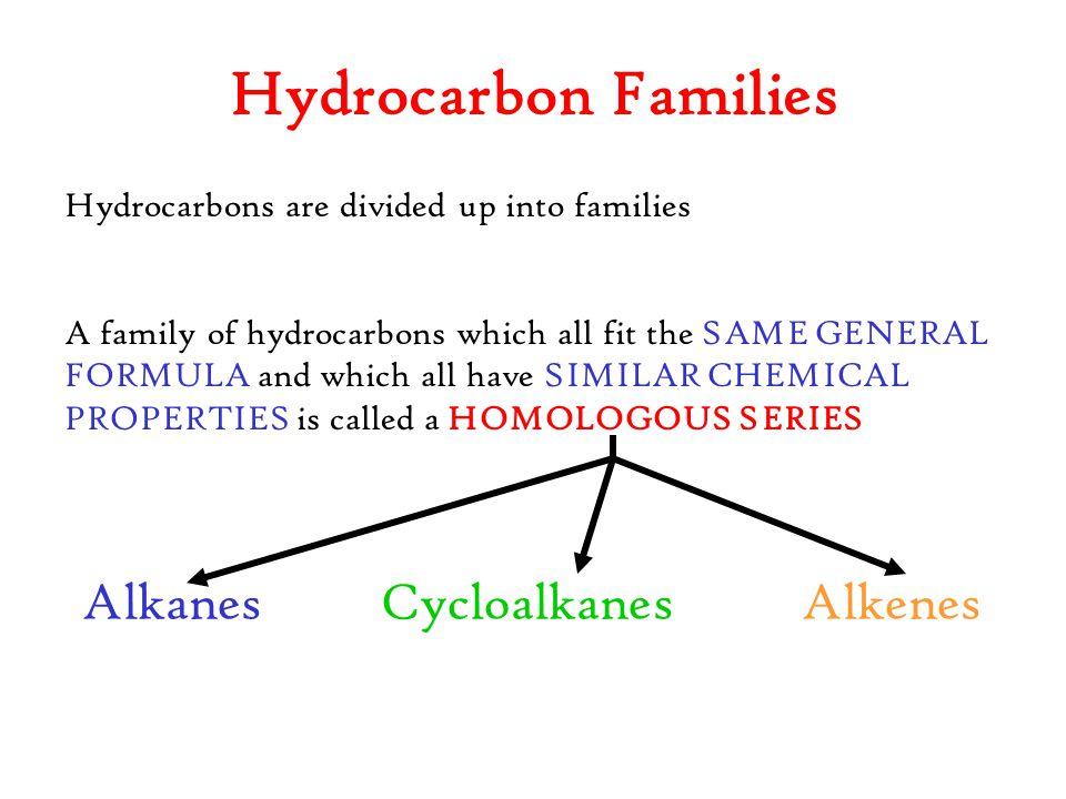 Hydrocarbon Families Alkanes Cycloalkanes Alkenes