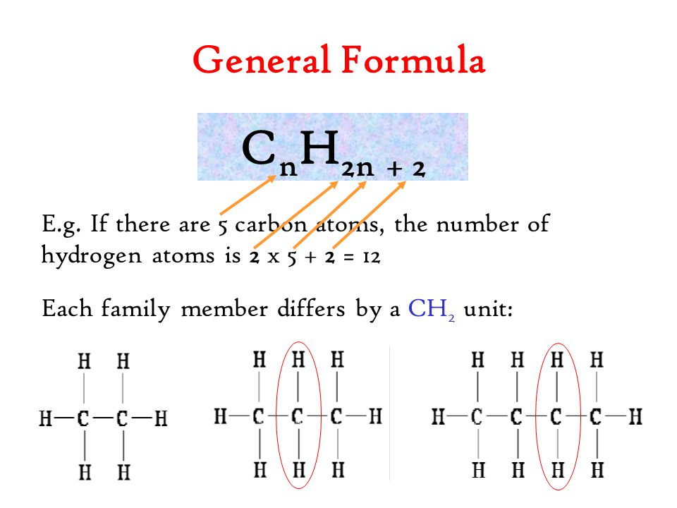 General Formula CnH2n + 2. E.g. If there are 5 carbon atoms, the number of hydrogen atoms is 2 x 5 + 2 = 12.