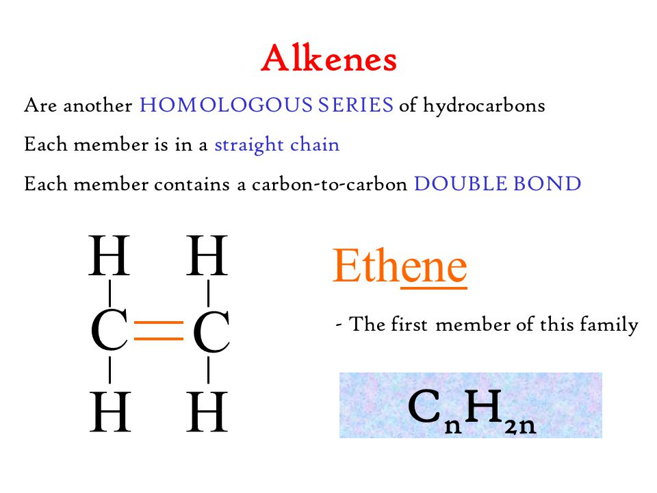 H C Ethene CnH2n Alkenes Are another HOMOLOGOUS SERIES of hydrocarbons