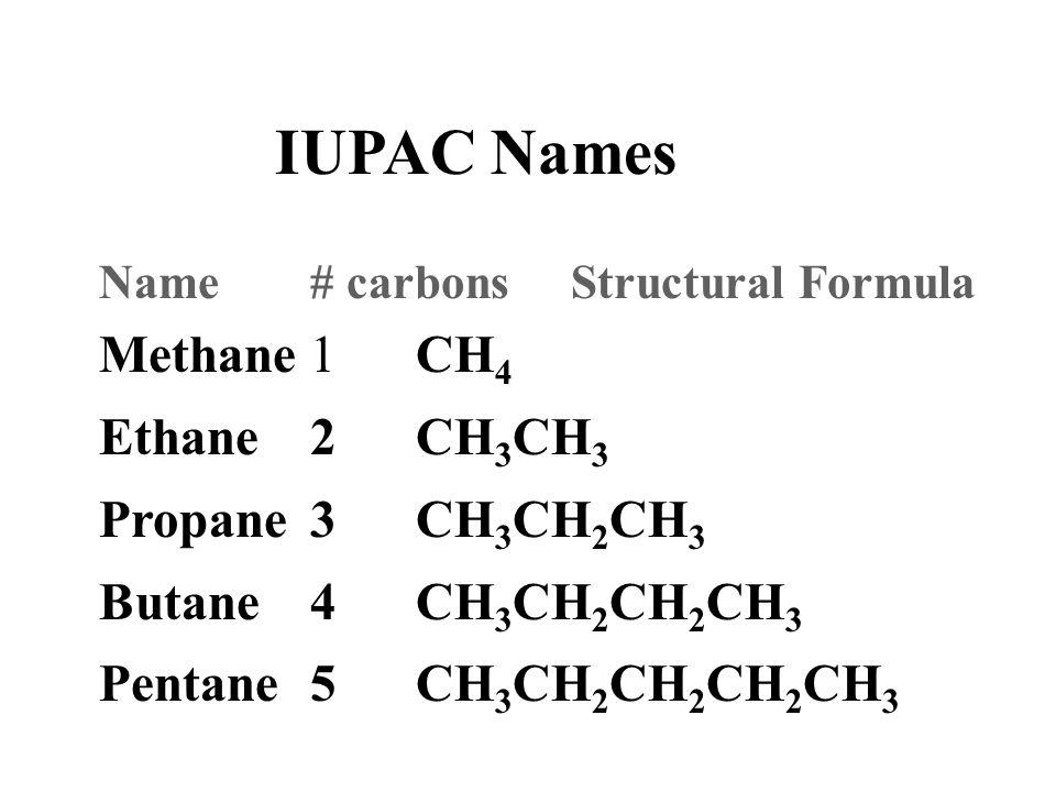IUPAC Names Methane 1 CH4 Ethane 2 CH3CH3 Propane 3 CH3CH2CH3