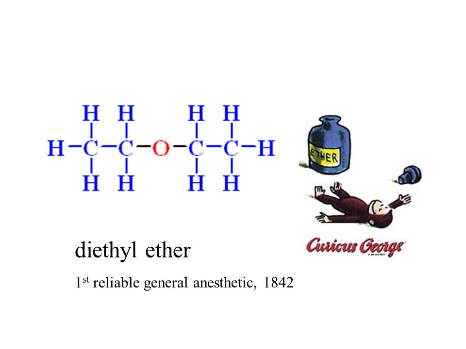 diethyl ether 1st reliable general anesthetic, 1842