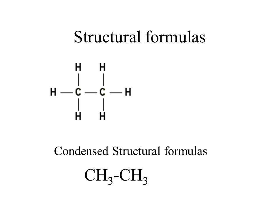 Structural formulas Condensed Structural formulas CH3-CH3