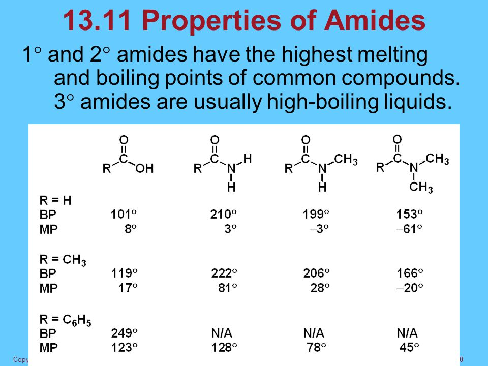 13.11 Properties of Amides
