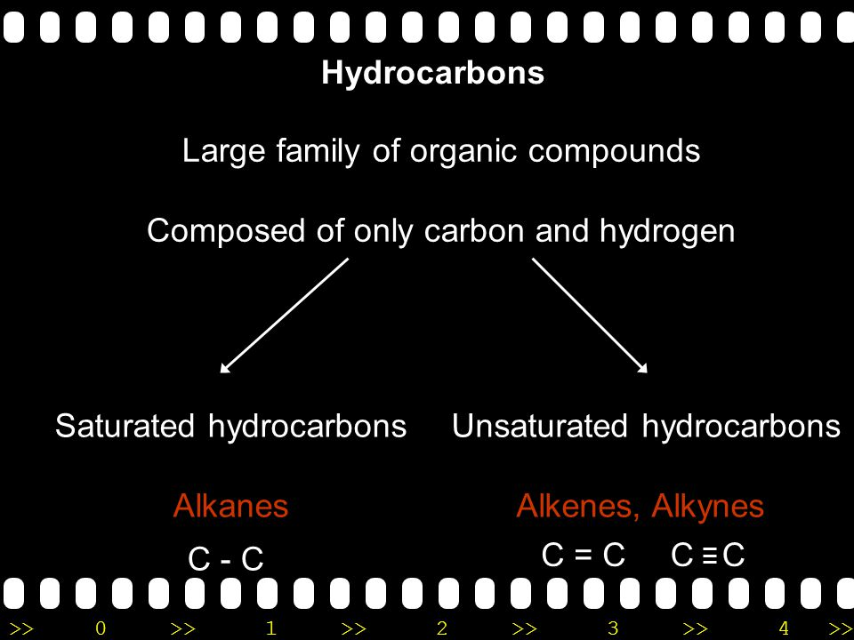 Large family of organic compounds Composed of only carbon and hydrogen