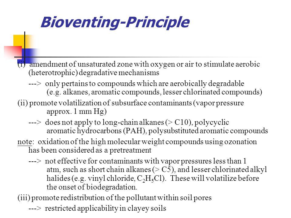 Bioventing-Principle