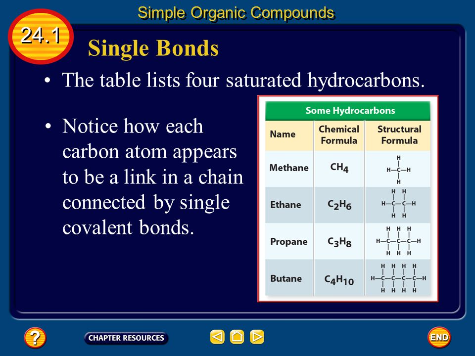 Single Bonds 24.1 The table lists four saturated hydrocarbons.