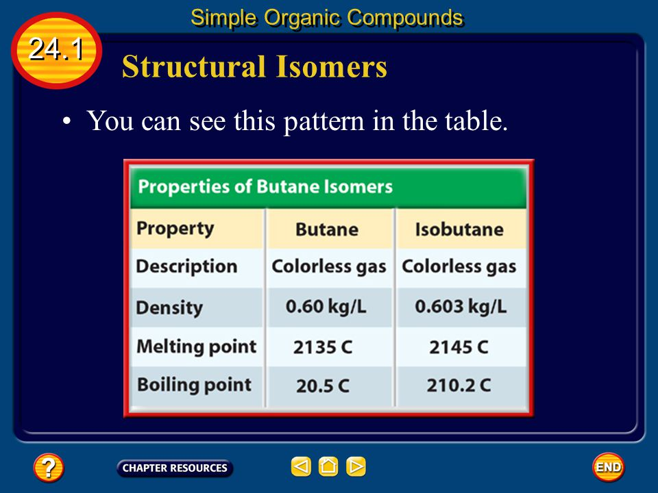 Structural Isomers 24.1 You can see this pattern in the table.
