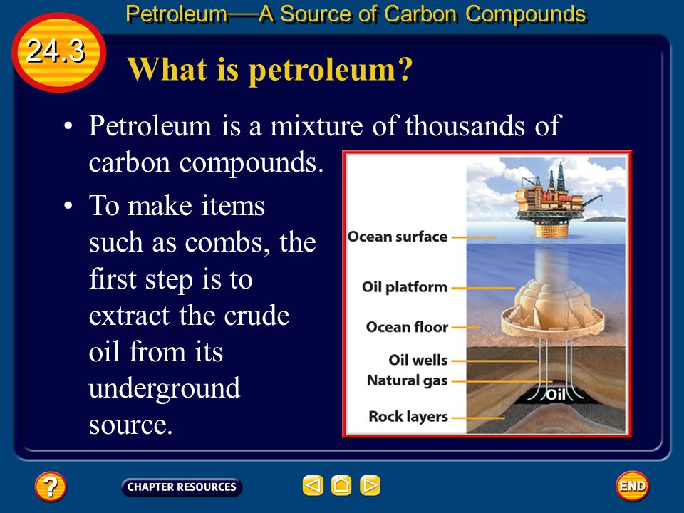 Petroleum—A Source of Carbon Compounds