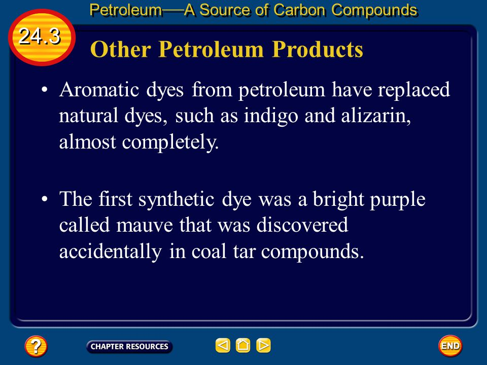 Other Petroleum Products