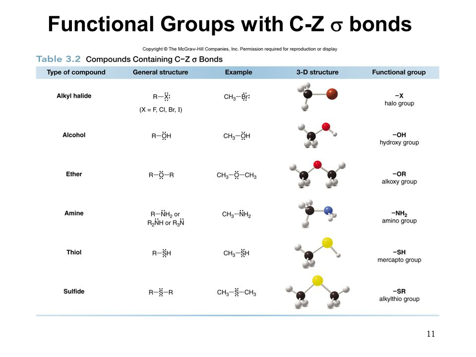 Functional Groups with C-Z  bonds