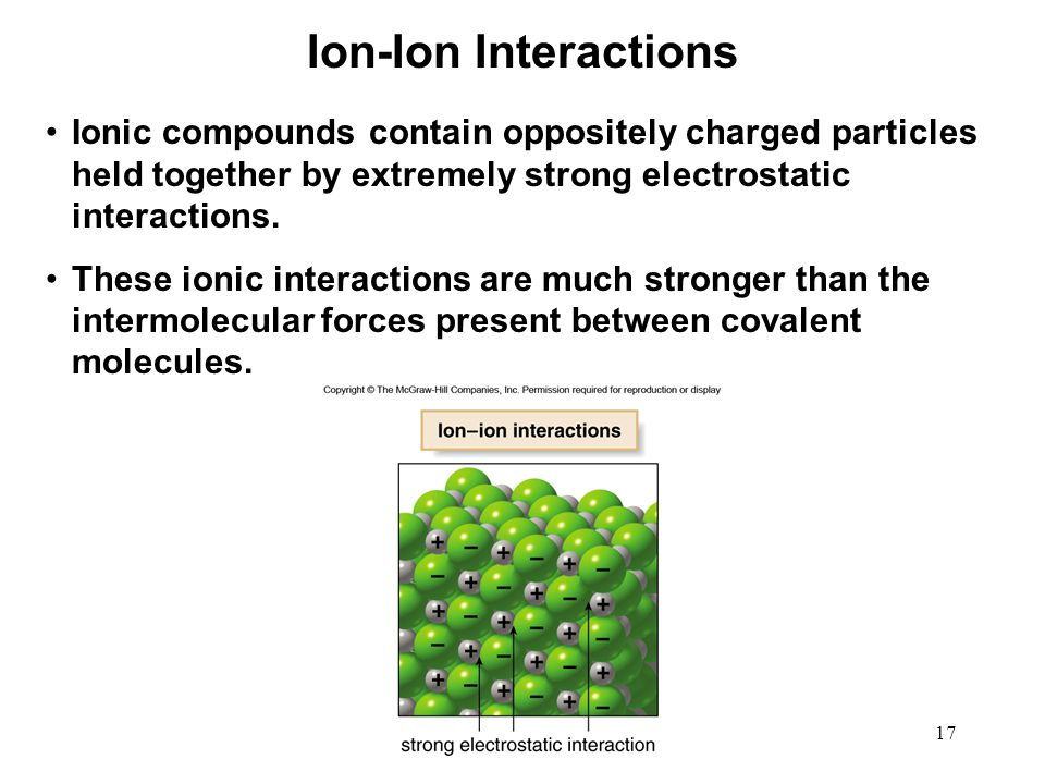 Ion-Ion Interactions Ionic compounds contain oppositely charged particles held together by extremely strong electrostatic interactions.