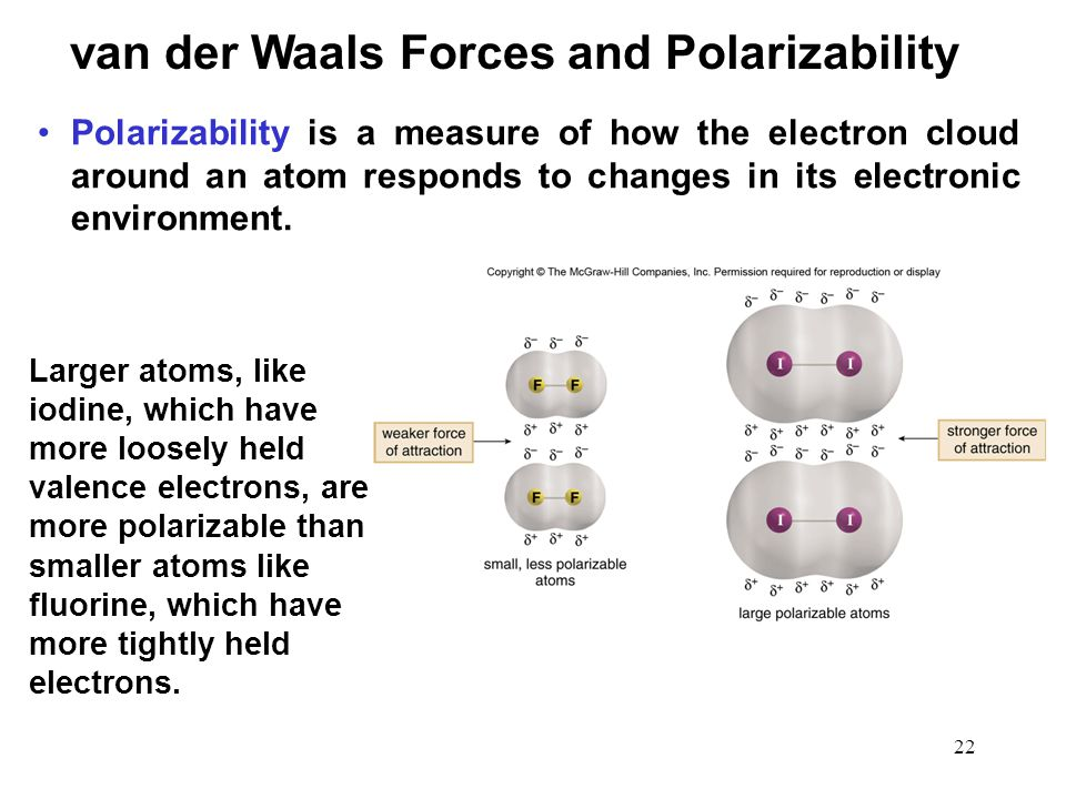 van der Waals Forces and Polarizability