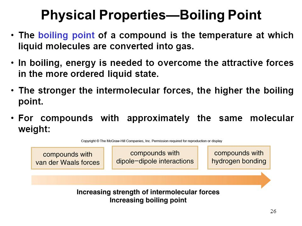 Physical Properties—Boiling Point