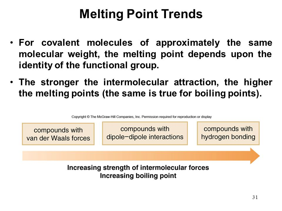 Melting Point Trends