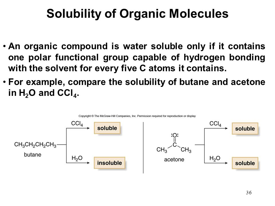 solubility behavior of organic compounds Introduction the objective of this experiment is to investigate the solubility  characteristics of some simple organic molecules this knowledge can be used.