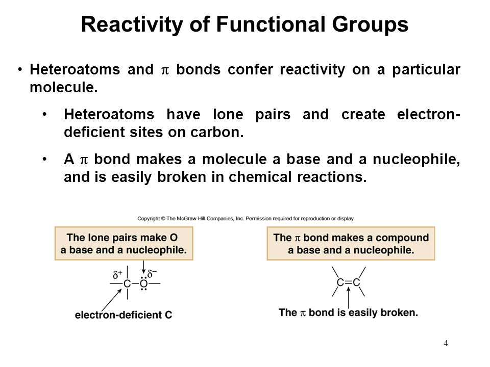 Reactivity of Functional Groups