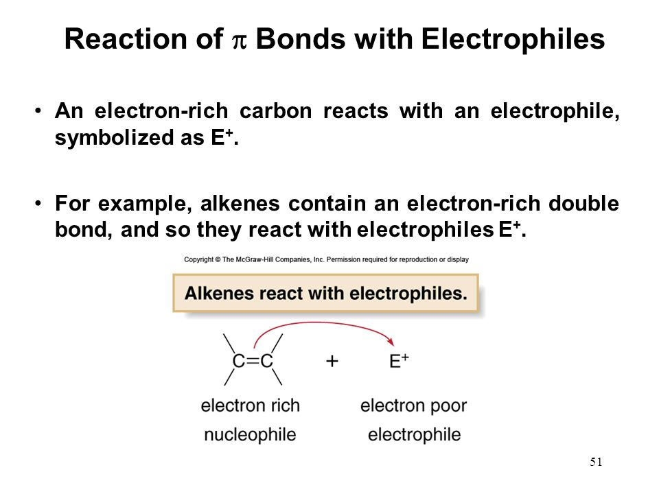Reaction of p Bonds with Electrophiles