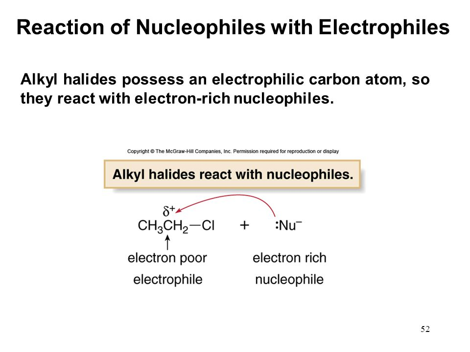Reaction of Nucleophiles with Electrophiles