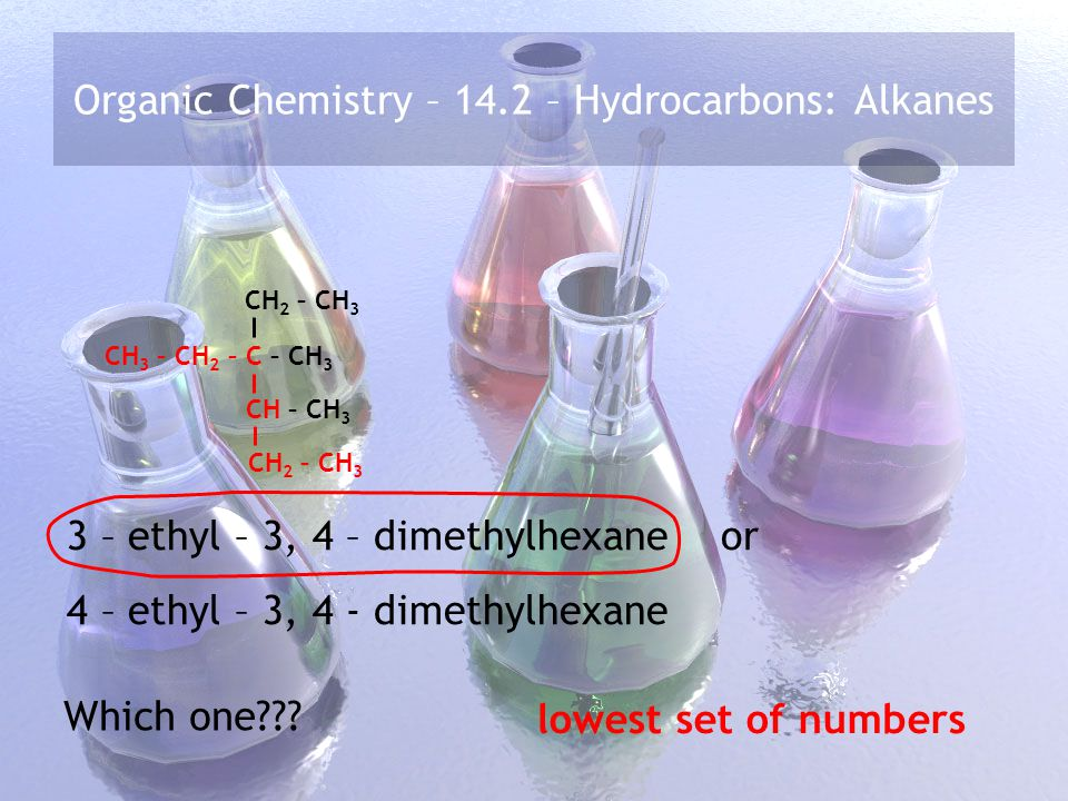 Organic Chemistry – 14.2 – Hydrocarbons: Alkanes