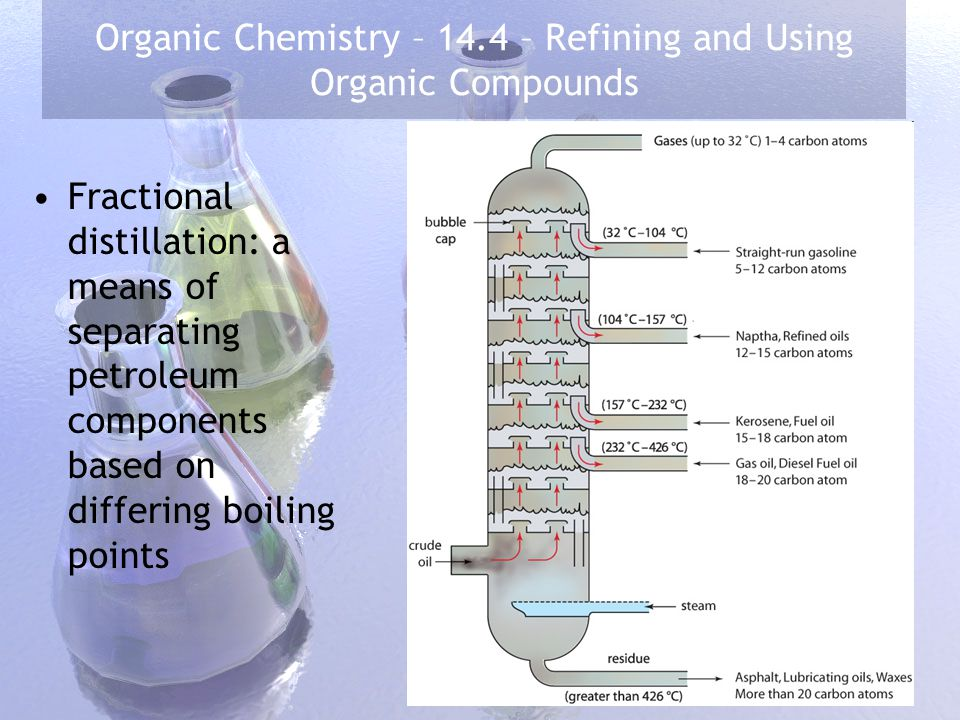 Organic Chemistry – 14.4 – Refining and Using Organic Compounds