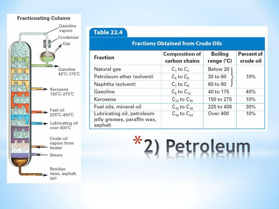 2) Petroleum