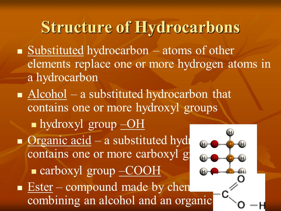Structure of Hydrocarbons