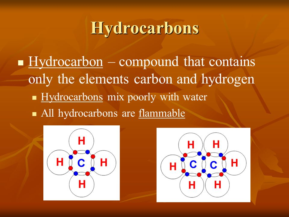 Hydrocarbons Hydrocarbon – compound that contains only the elements carbon and hydrogen. Hydrocarbons mix poorly with water.