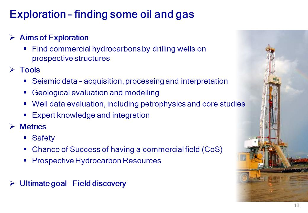Exploration – finding some oil and gas