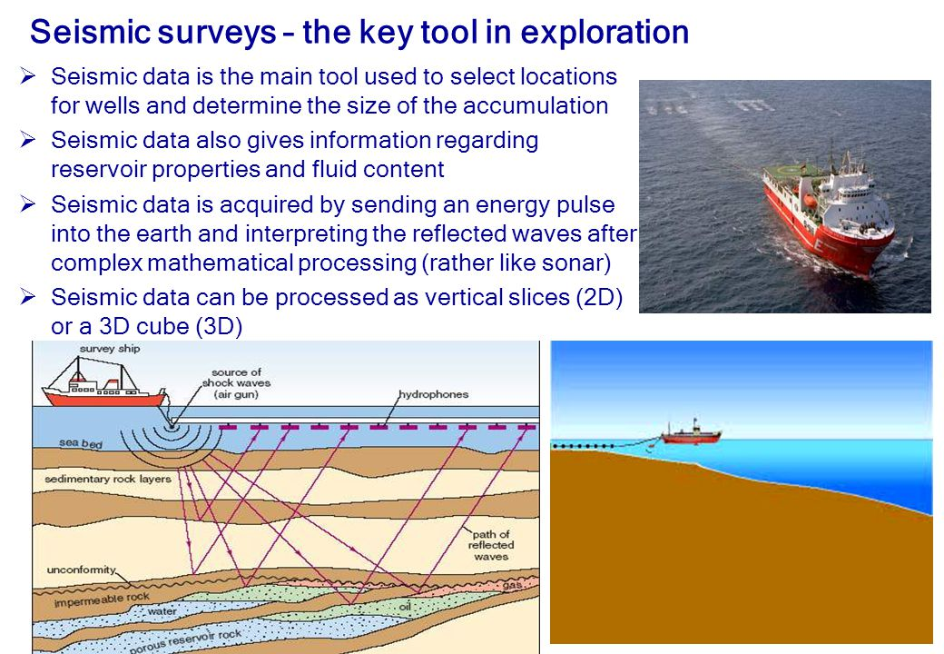 Seismic surveys – the key tool in exploration
