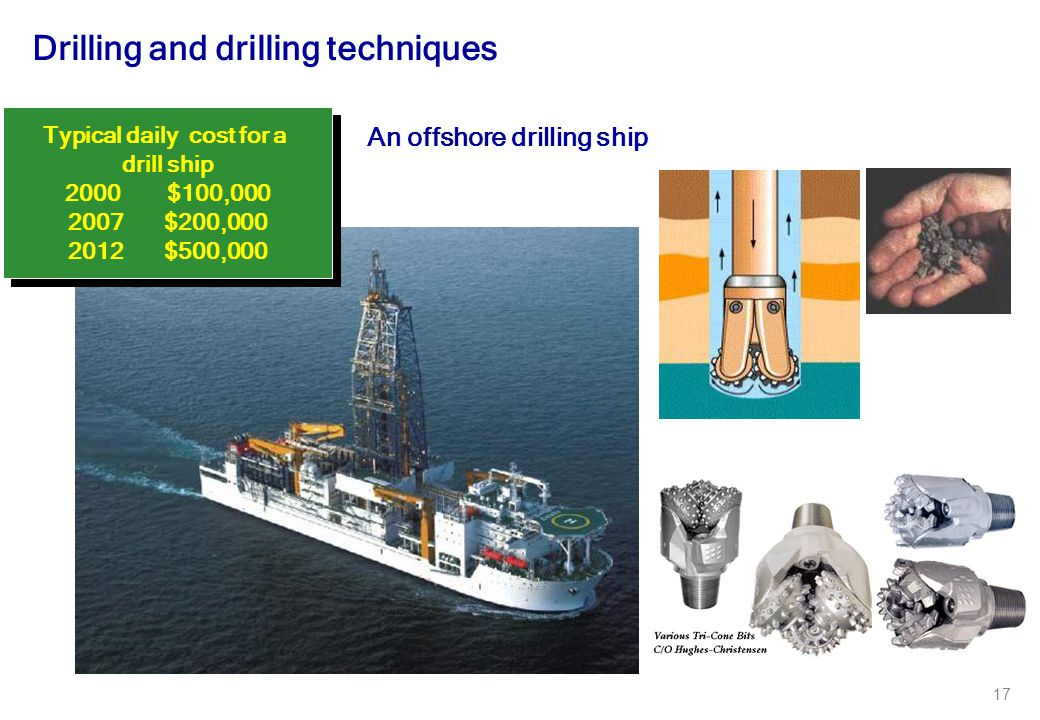 Drilling and drilling techniques