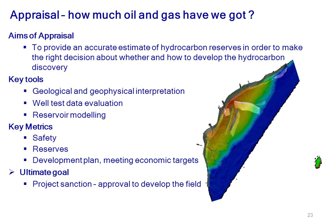 Appraisal – how much oil and gas have we got