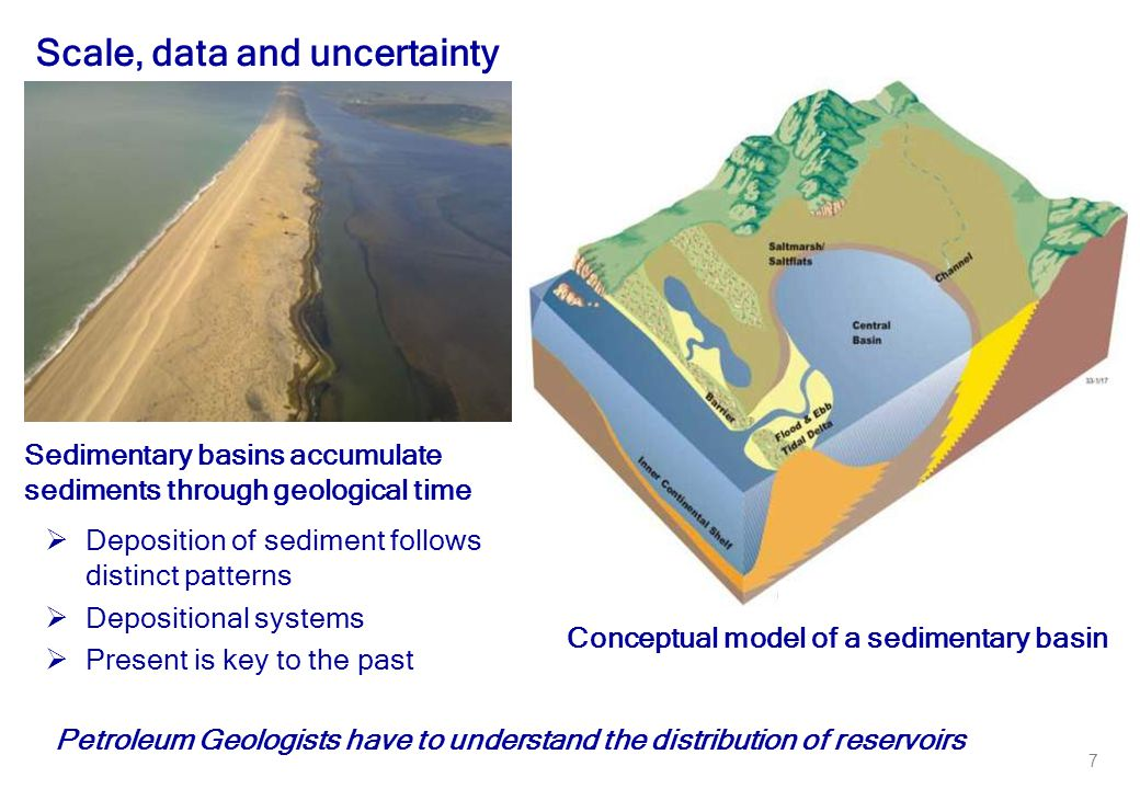 Scale, data and uncertainty