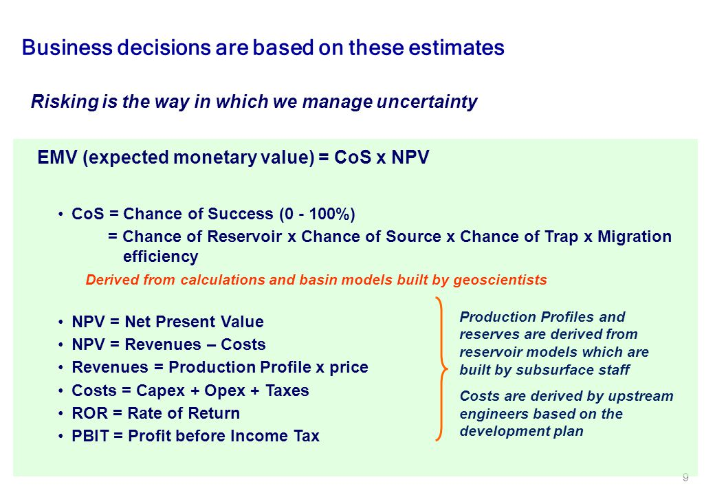 EMV (expected monetary value) = CoS x NPV