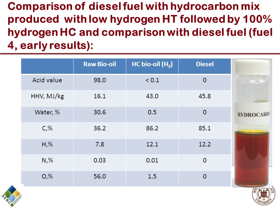 Comparison of diesel fuel with hydrocarbon mix produced with low hydrogen HT followed by 100% hydrogen HC and comparison with diesel fuel (fuel 4, early results):