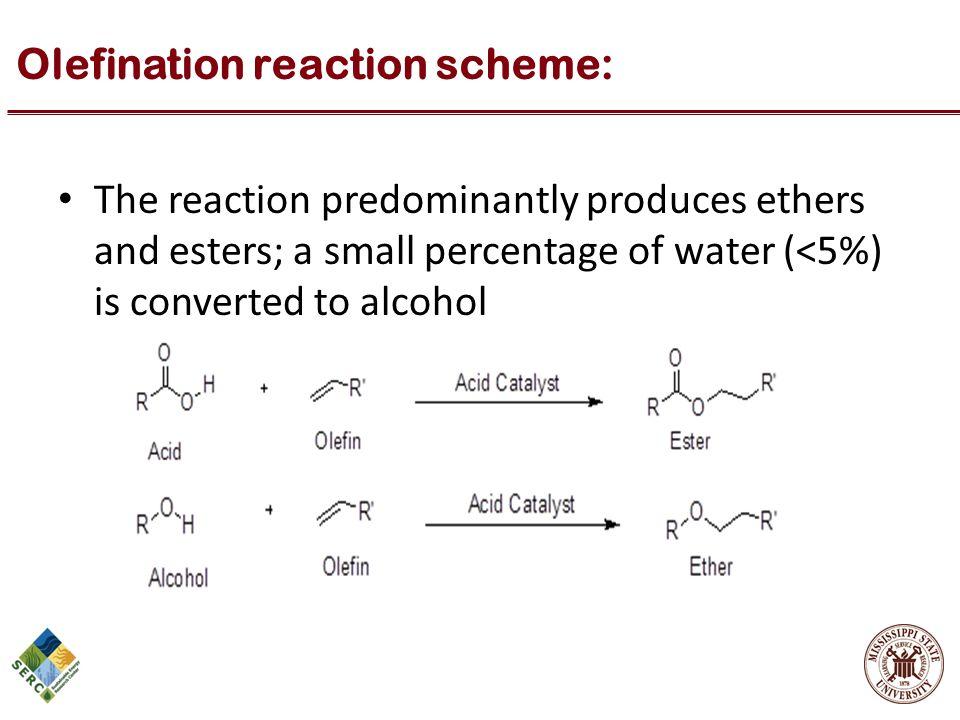 Olefination reaction scheme: